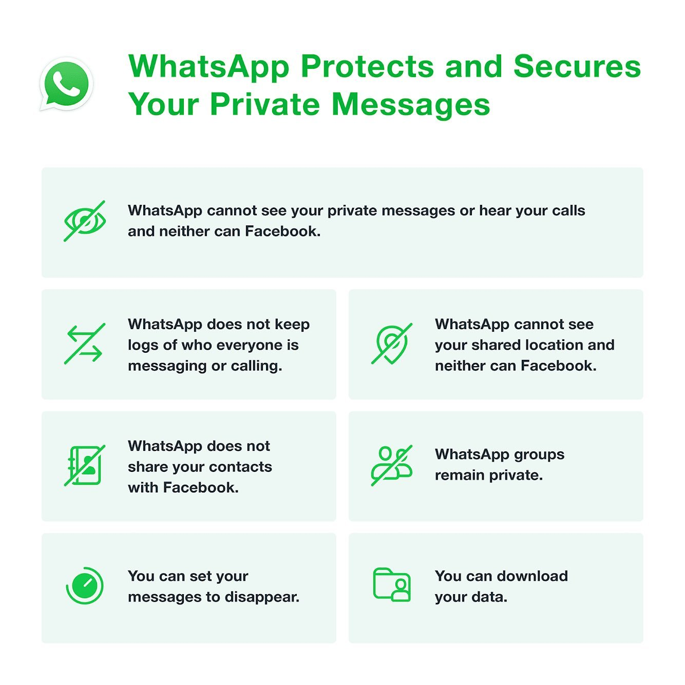 7dfd5b2464d79ceb84ddaceae437b92c-13 WhatsApp to customers: 7 reasons your chats are secure after new policy replace